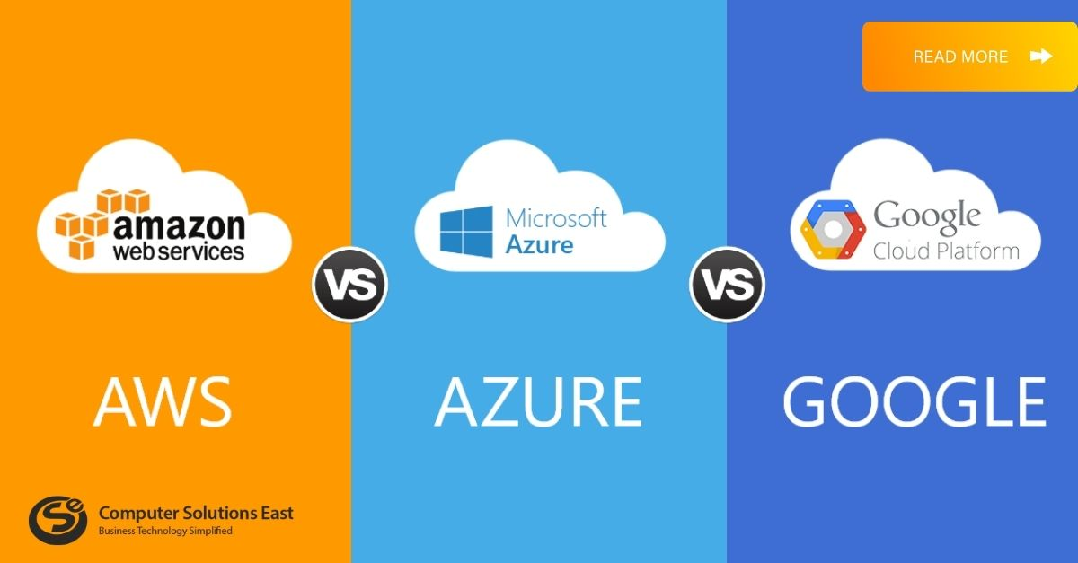 AWS Vs Google Cloud Vs Microsoft. Which option is best for your Business?