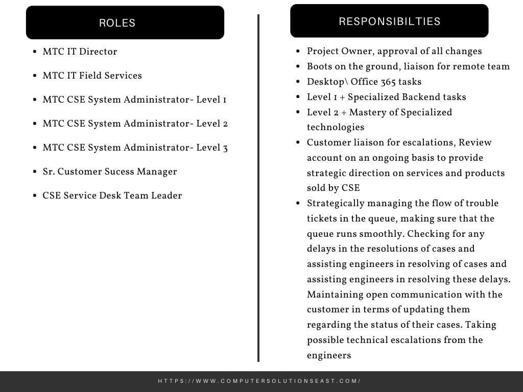 MTC Chart-3 - CSE