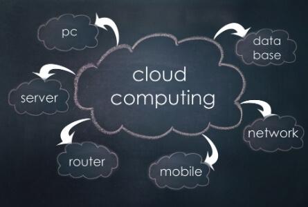 strategies in cloud computing - CSE